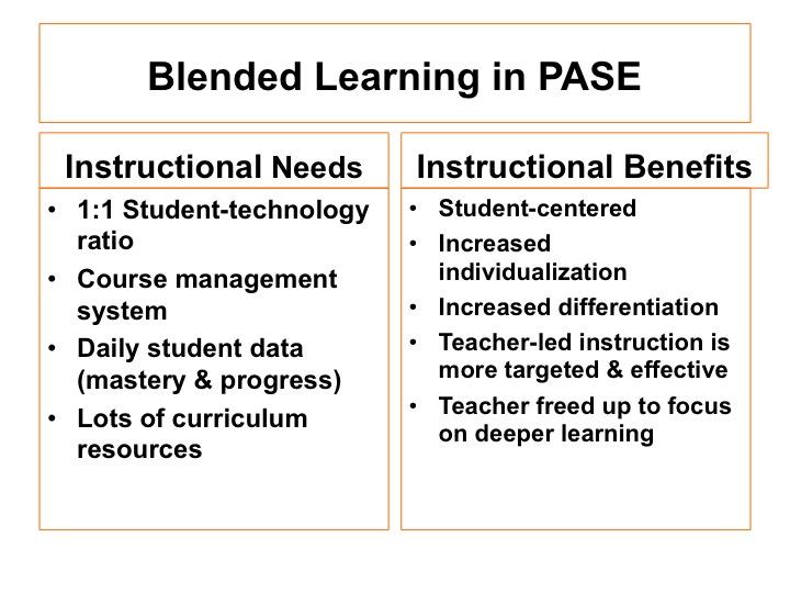Blendedlearning Teachers Talk About Blended Teaching Ce14